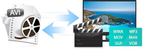 Convertir archivos AVI a otros formatos