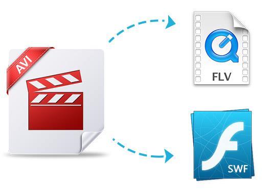 AVI a FLV/SWF