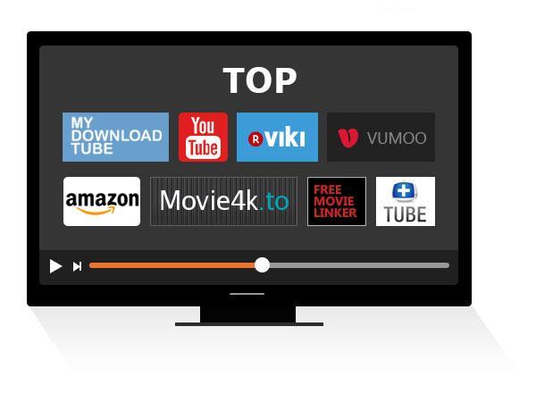 10 Mejores sitios de películas online