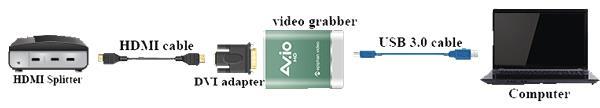 Conectar el Video Grabber al Splitter y a su PC
