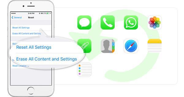 Recuperar datos de un iPhone