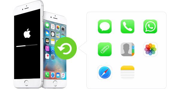Recuperar datos de un iPhone después de actualización