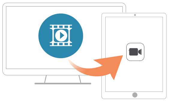 Transferir vídeo do computador iPad sem iTunes