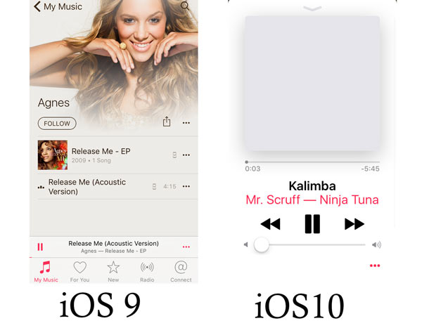 Comparación Apple Music