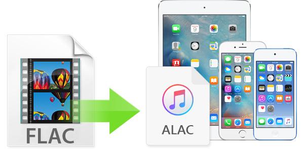 Converter FLAC para ALAC
