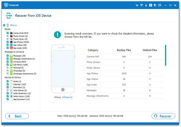 Recuperar dados iPhone não carrega modo de recuperação