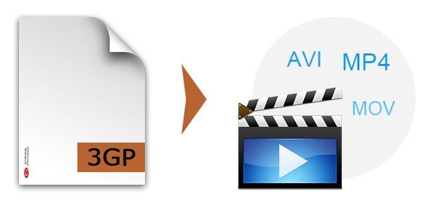 ¿Cómo convertir archivos 3GP?