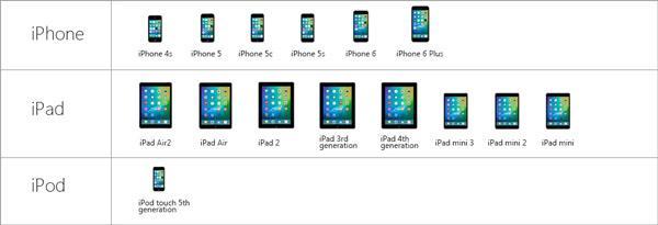 Dispositivos que pueden ser actualizados