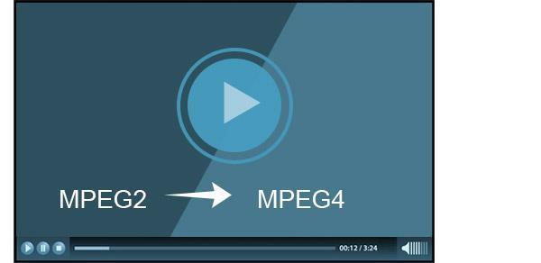 MPEG2 a MPEG4