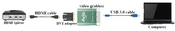 Conectar el Video Grabber al Splitter y a su PC