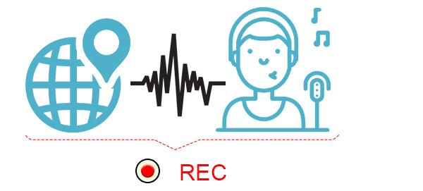¿Cómo grabar radios online?