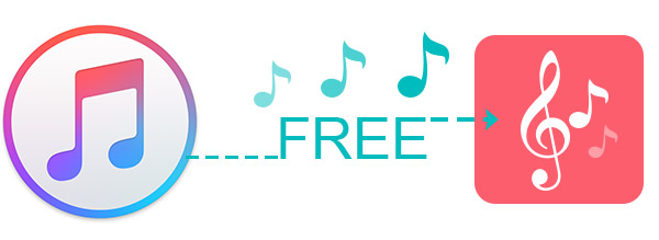 Conseguir música grátis iTunes ScreenRecorder