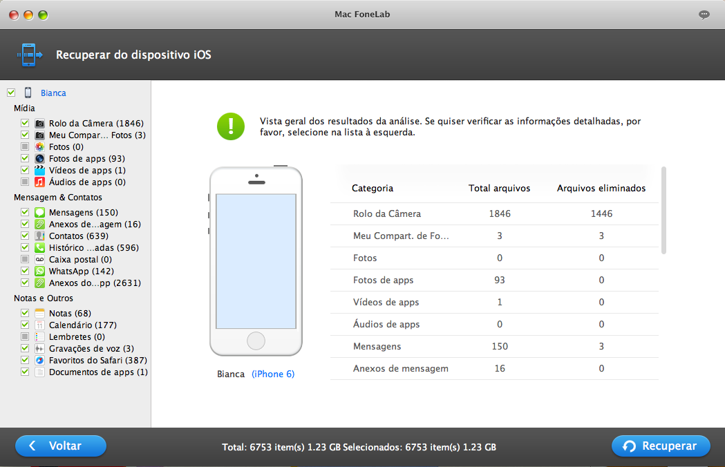 FoneLab Mac copia de seguridad datos iPhone