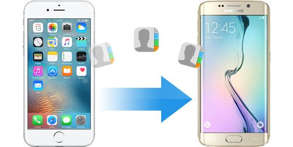 Transferir contactos iPhone para Android