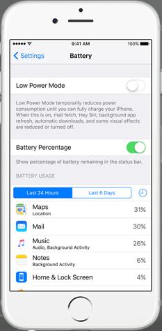 Ver uso batería iPhone