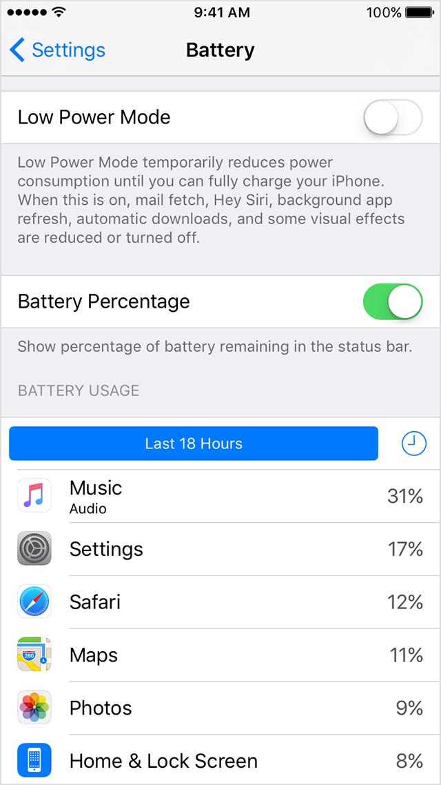 Uso Batería iPhone