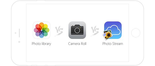 diferencia entre carrete mis fotos en streaming y fototeca icloud